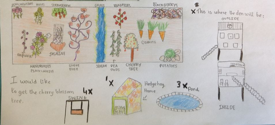 Garden designs competition