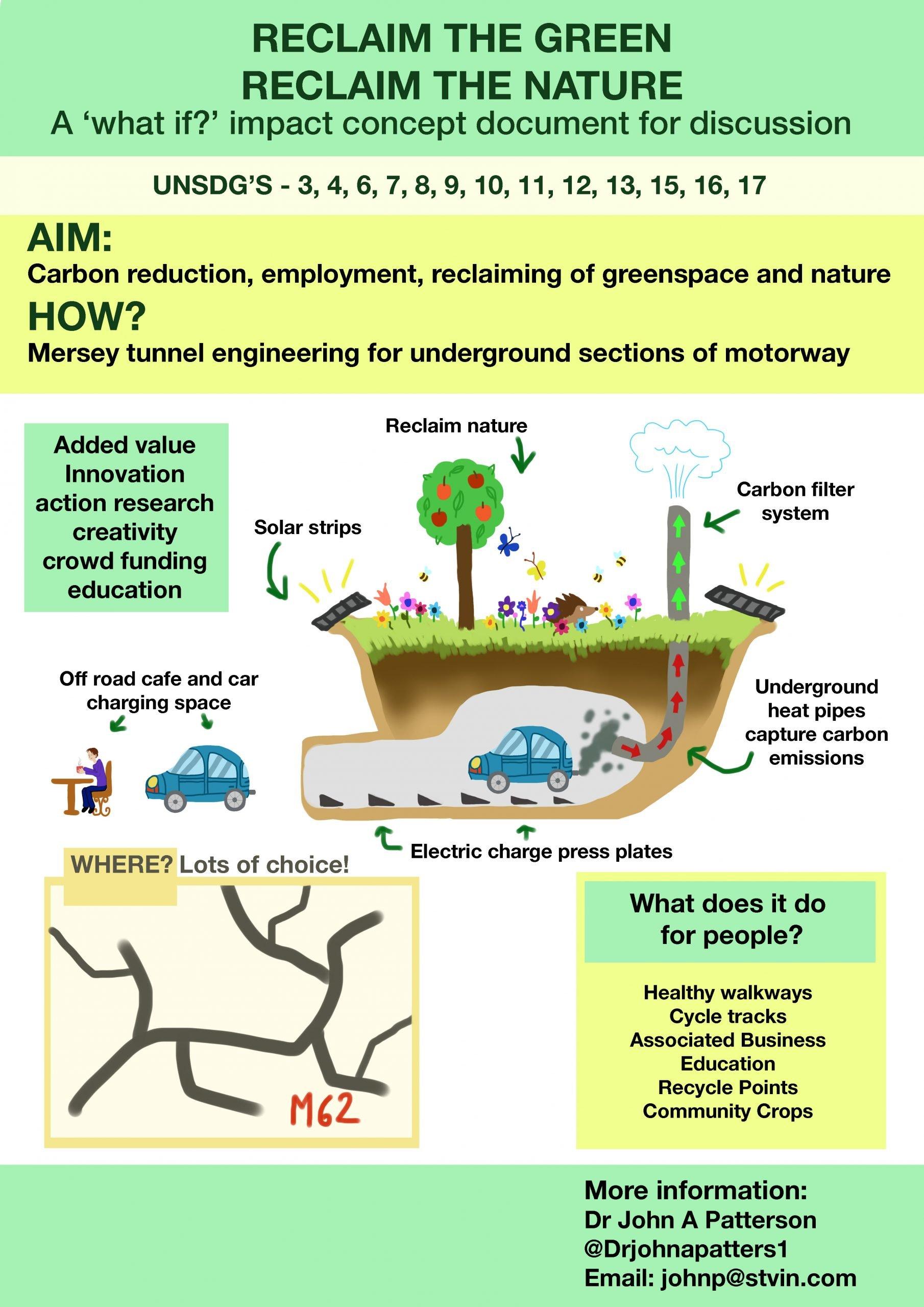 Reclaim the green reclaim the nature